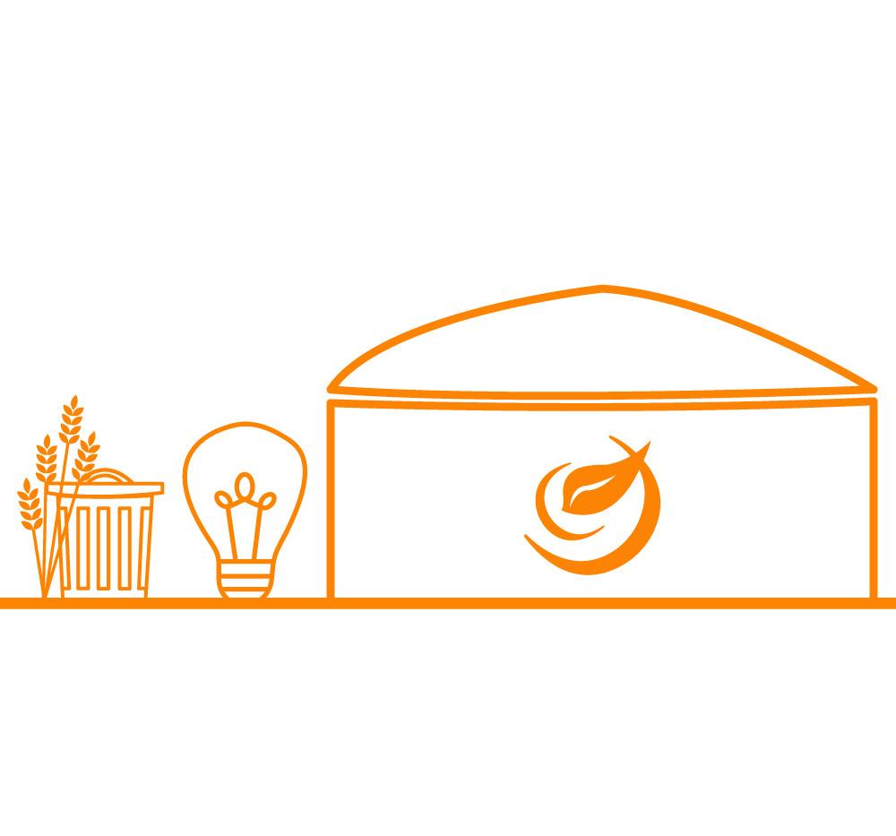Biogas energy business plan